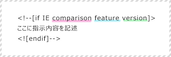 comment-style