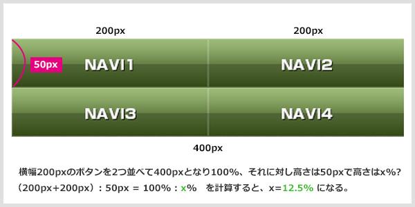 (200px+200px):50px = 100%:x% → x=12.5%